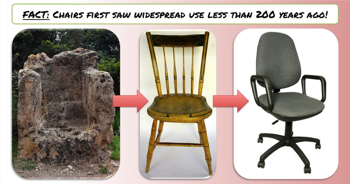 Quitting Sitting The History of Chairs