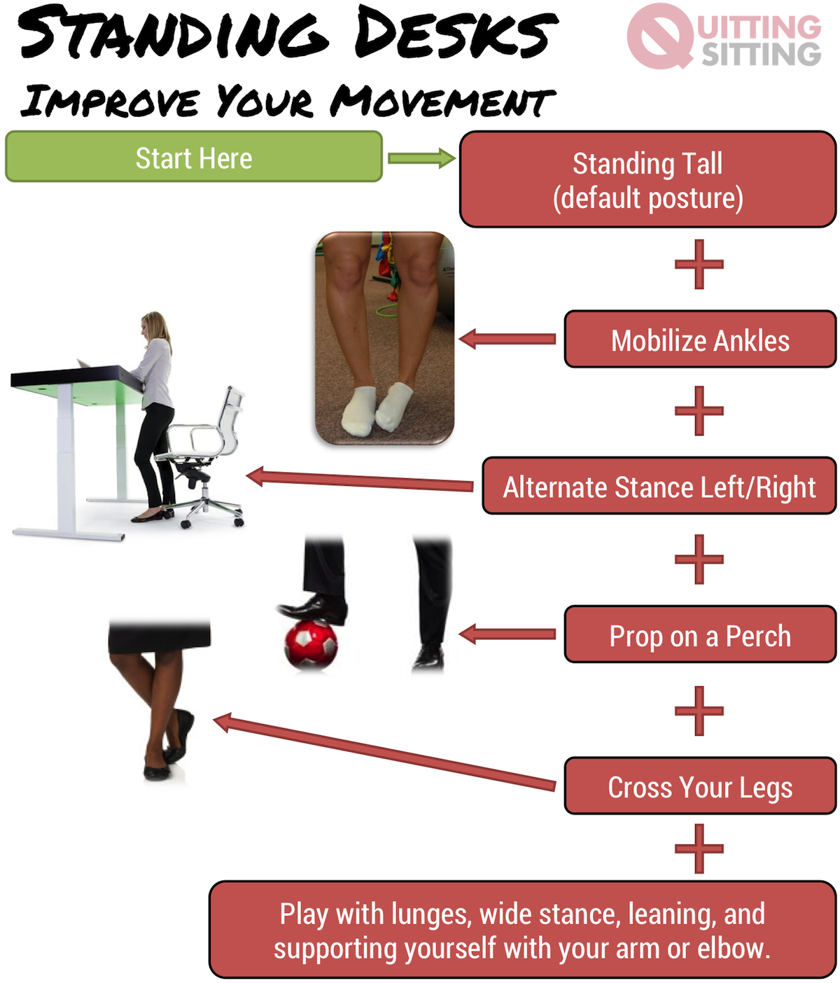 Quitting Sitting Transition Plan Improve Your Movement Accessory Postures