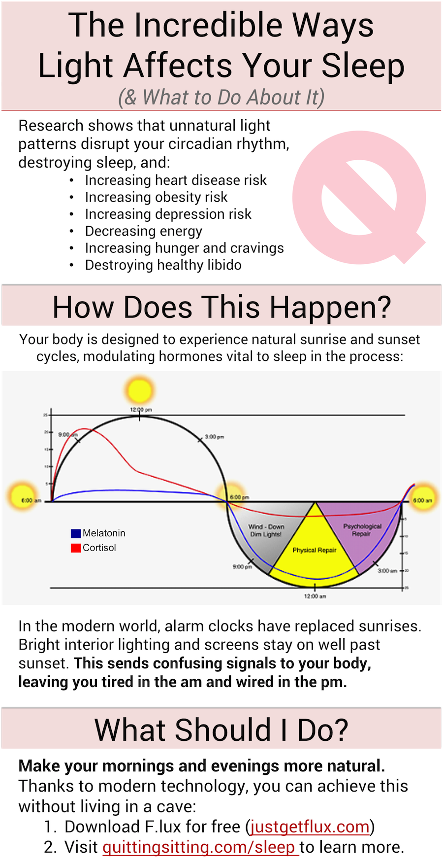 QuittingSitting Sleep and Light Infographic